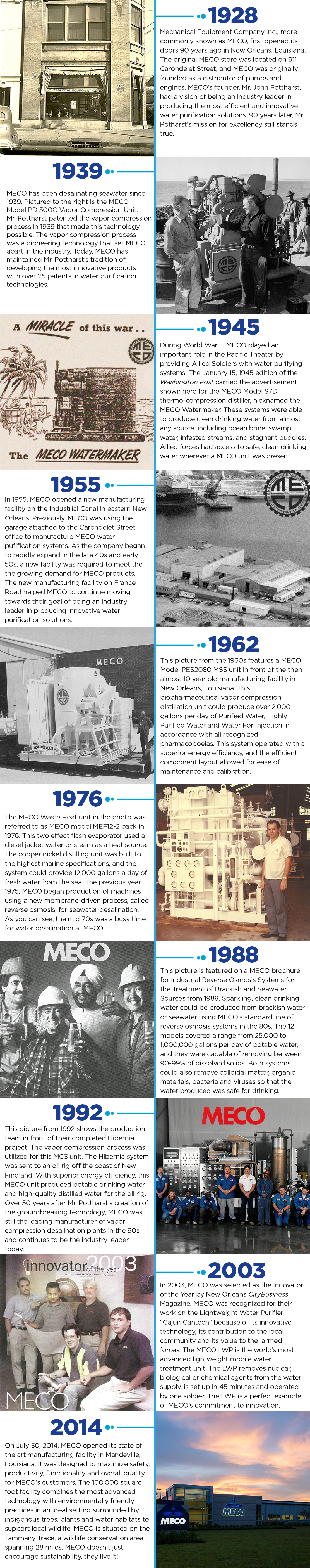 MECO through the decades_Timeline_9