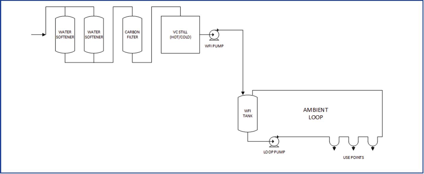 A typical vapor compression system